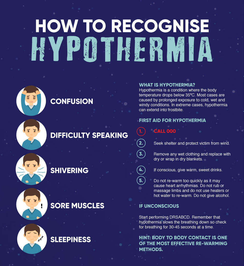 how to recognise and first aid for hypothermia