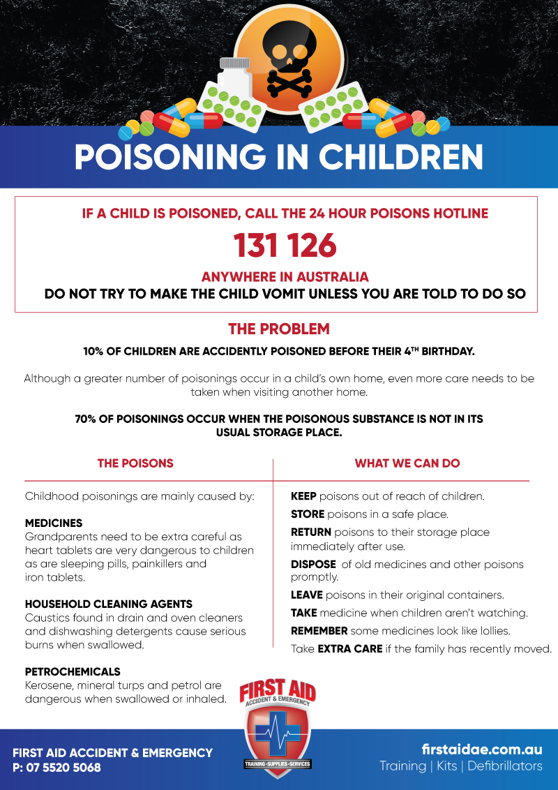 Child Poisoning Poster