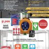 Heartsine Samaritan 360P Corporate Defibrillator Pack